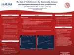 The Role of Perfectionism in the Relationship Between Thin-Ideal Internalization and Body Dissatisfaction