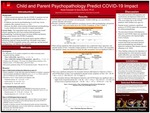 Child and Parent Psychopathology Predict COVID-19 Impact